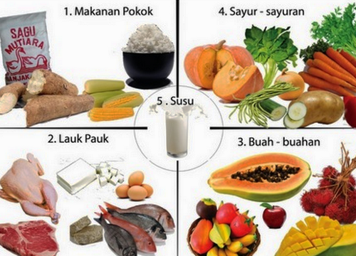 makanan peninggi badan ampuh