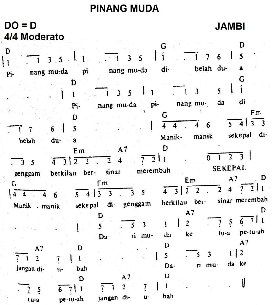 Chord N Lirik Republik: Lagu Daerah Beserta Not Balok