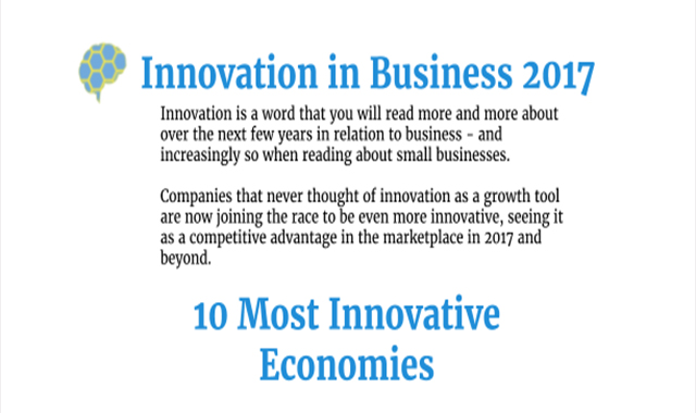 Innovation in Business 2017