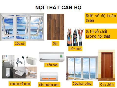 Hệ thống nội thất hoàn thiện cao cấp chung cư Eco Lake View