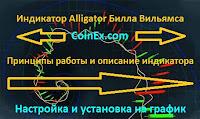 Индикатор Alligator Билла Вильямса - описание и принципы работы