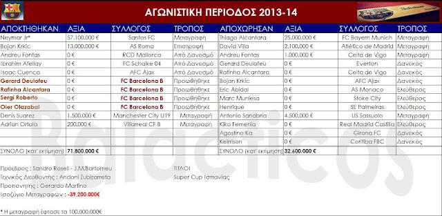 Ρομπέρτο Μαρτίνεζ χρονολογίων 2014