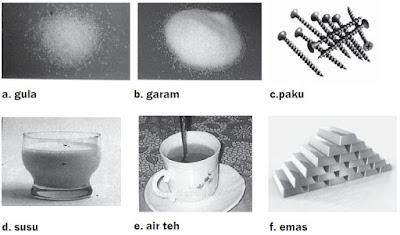 Pengertian Materi (Zat), Partikel, Atom dan Molekul beserta Contohnya Masing-masing Terlengkap