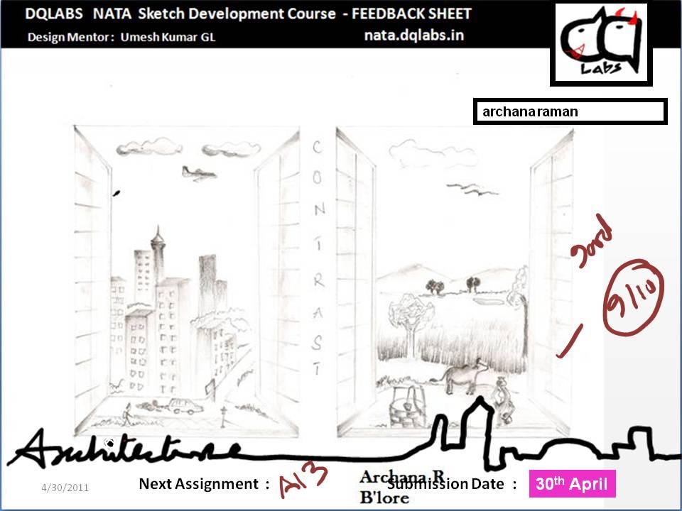 DQLABS Students Work Documentation: Archana Raman, Bangalore