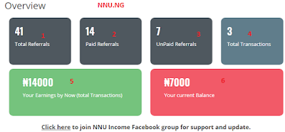 NNU Income Program