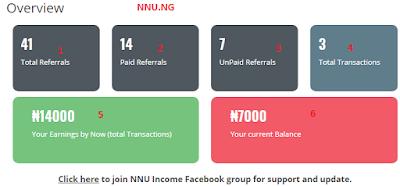 NNU Income Program