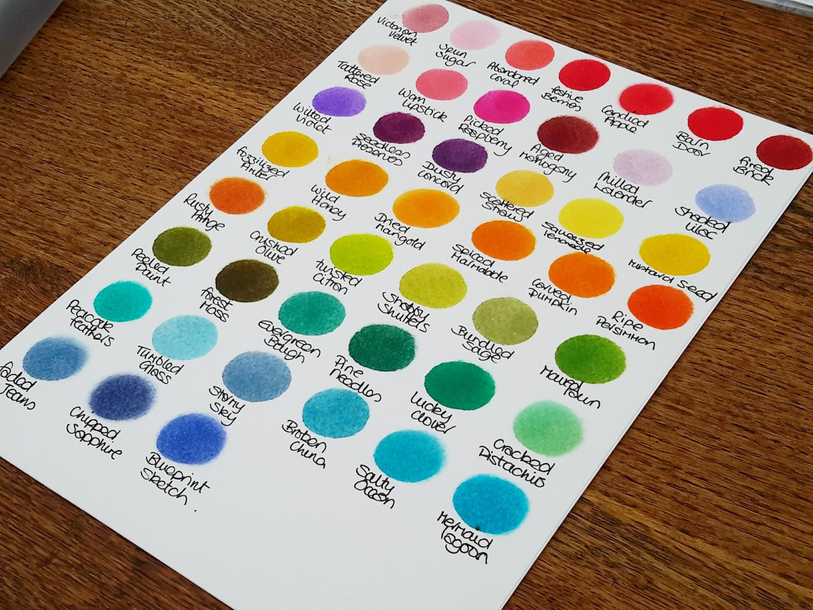 Janeys cards inexpensive inks storage colour charts so when ever i want to use distress inks the whole collection is together colour chart to hand the tools and im ready to go nvjuhfo Image collections