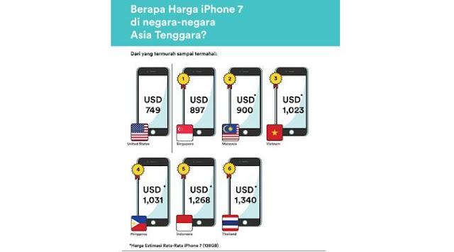 Harga iPhone 7 Di Asia tenggara