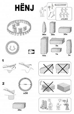 IKEA SPOTTER: February 2011