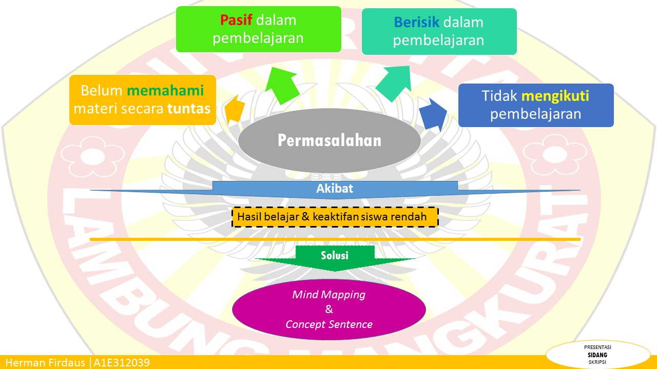 Contoh PowerPoint Laporan Skripsi Keren dan Menarik - Blog ...