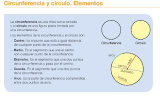 https://losleonesdecuarto.blogspot.com.es/2017/05/circulo-y-circunferencia-elementos.html