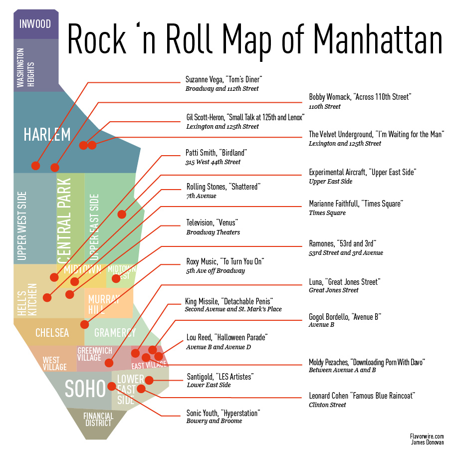 Rock and Roll Map of Manhattan