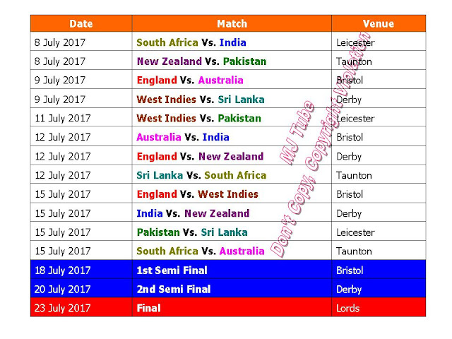 ICC Women's World Cup 2017 Schedule & Time Table,Women's Cricket World Cup 2017,Women's cricket World Cup 2017,womens odi world cup 2017 schedule,Women's World Cup 2017 time table,india time,venue,place,icc women cricket,IST,GMT,cricket world cup 2017,match detail,Women's World Cup 2017 teams and full player list,team squad,india pakistan,Women's World Cup 2017 schedule & time table,Women's World Cup 2017 full fixture,date,score,women cricket odi schedule Women's Cricket World Cup 2017  Teams : England, India, New Zealand, Sri Lanka, Pakistan, South Africa, Australia, West Indies,