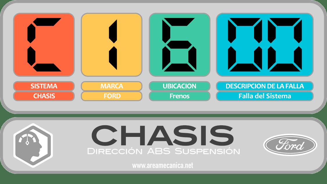 CODIGOS DE FALLA: Ford (C1600-C16FF) Chasis | OBD2 | DTC