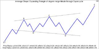 ANTM pattern expanding