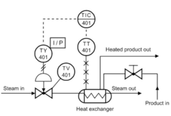 piping diagram valves etc