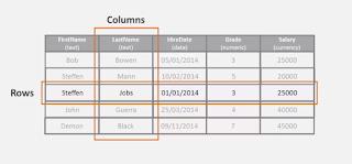 Database Modeling Tables  Planning your Database