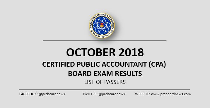 OFFICIAL RESULTS: October 2018 CPA board exam list of passers