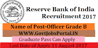 Reserve Bank of India Recruitment 2017– PhDs in Grade 'B' for Research Positions