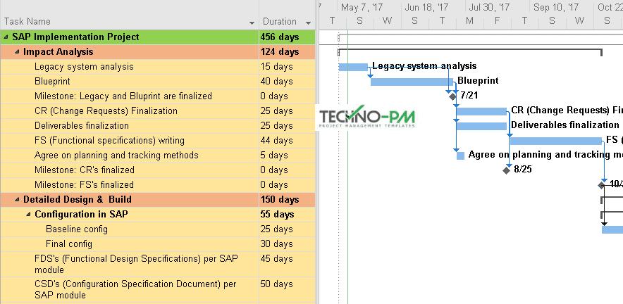 Microsoft Project Plan MPP Sample SAP