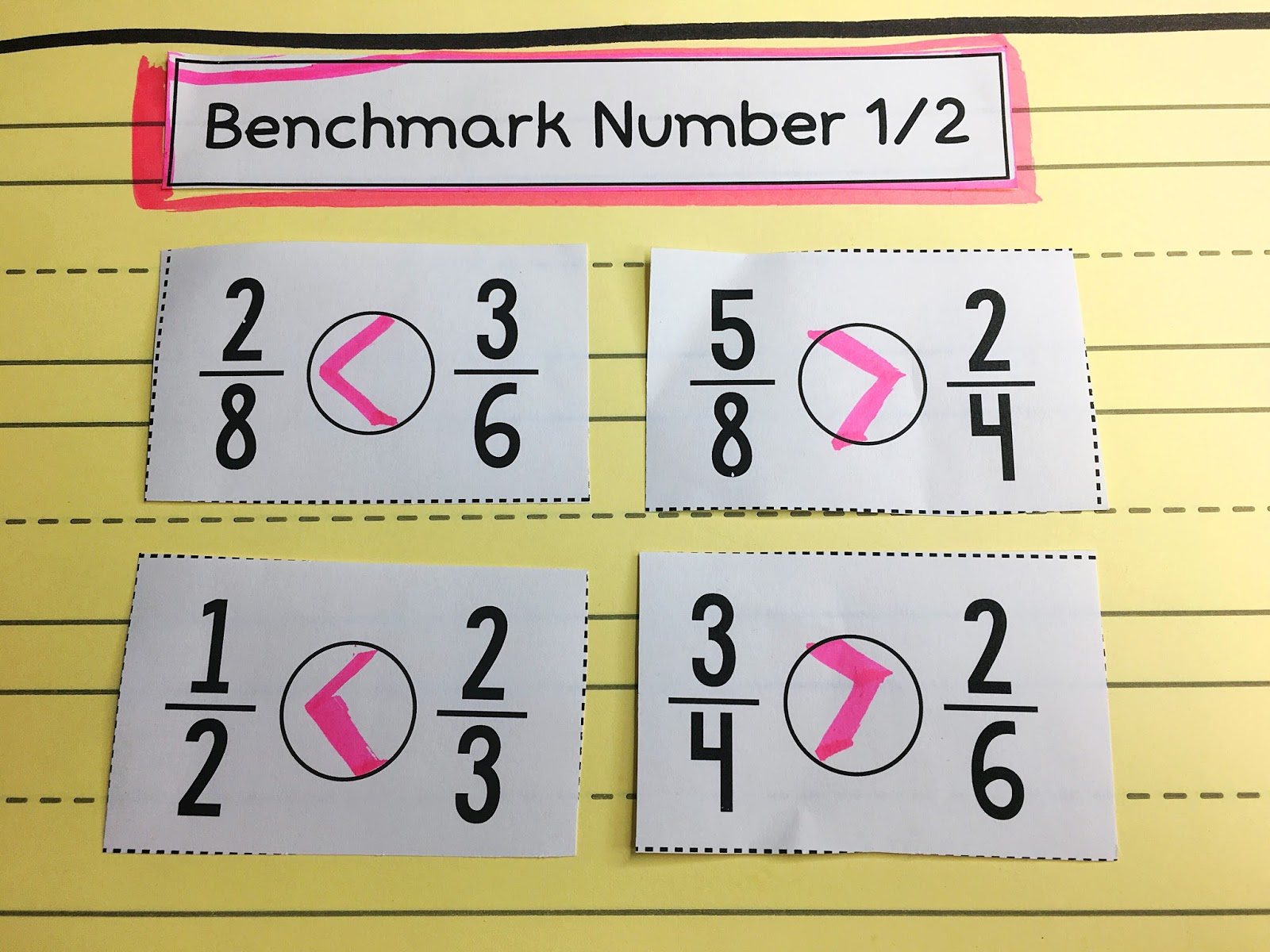 Upper Elementary Snapshots Ways To Compare Fractions