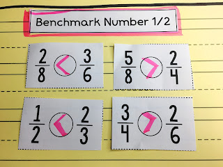 Free resources for teaching comparing fractions