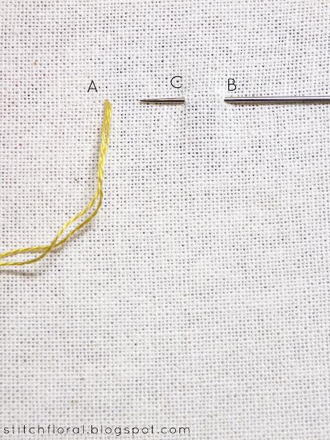 Closed cretan stitch