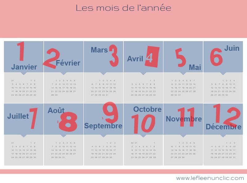 Vocabulaire : les mois de l'année en français