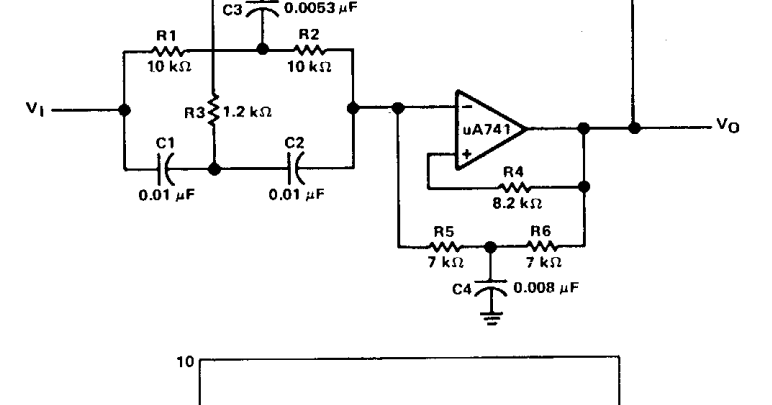 frequency response curve of a typical operational amplifier