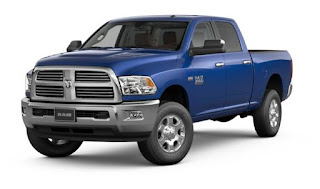 Used Ram 3500 Prices