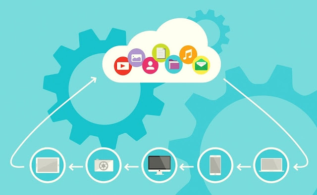 Cloud Computing: Description, Applications, Types and much more