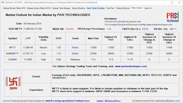 Indian Market Outlook: February 08, 2019