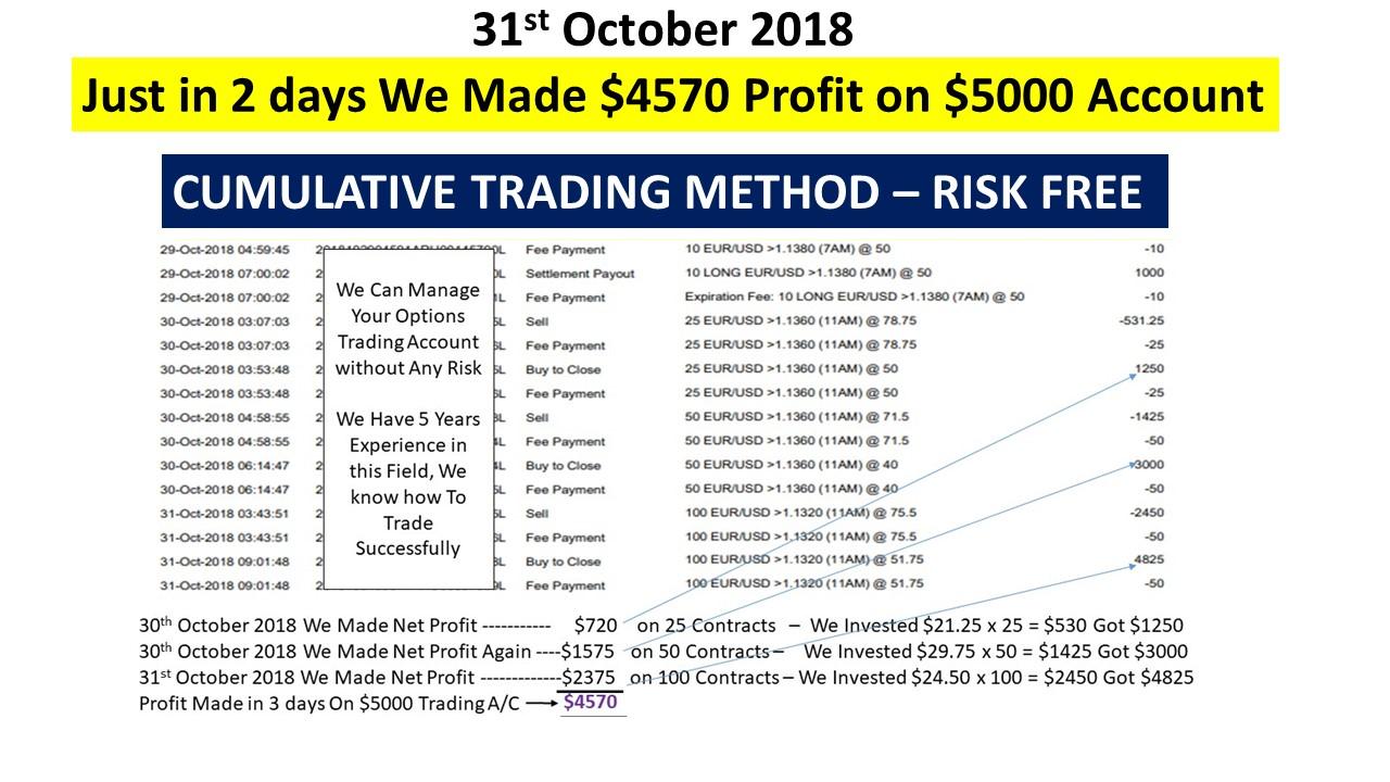 Managed binary trading accounts