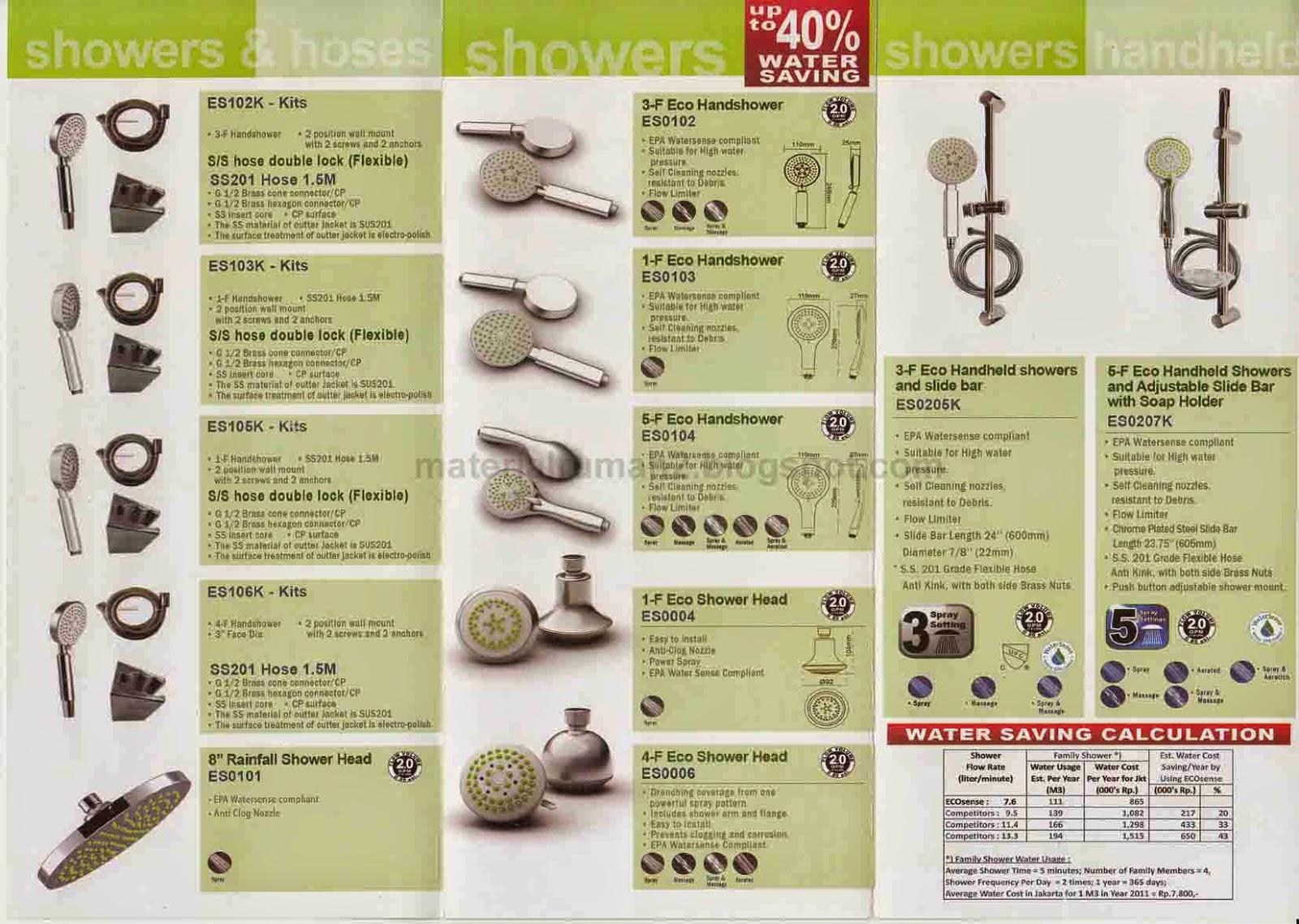 Hand Shower ECO SENSE