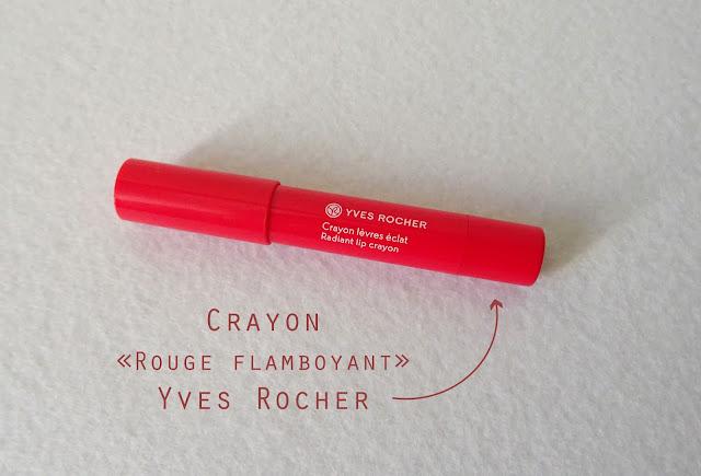 Produit lèvres