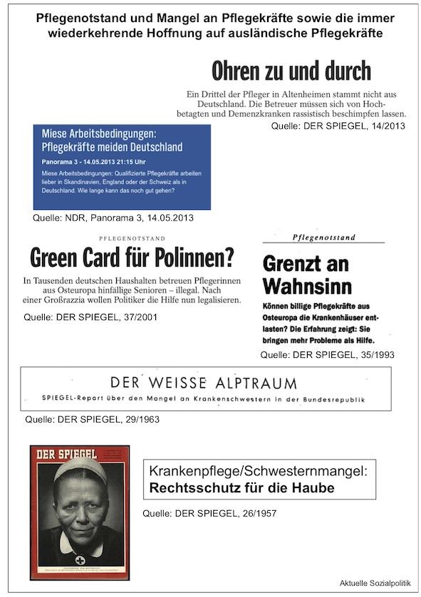 Aktuelle Sozialpolitik: Pflegenotstand: (Wieder mal) Ausländer rein ...
