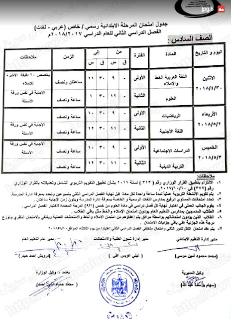بالصور جدول امتحانات الشهادة الابتدائية وسنوات النقل بمحافظة بنى سويف 2018 الترم الثانى