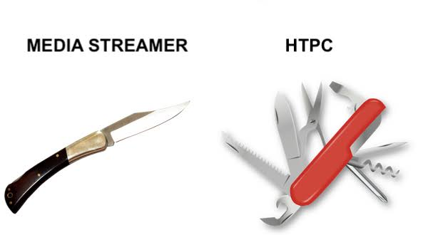 media streamers compared to an HTPC