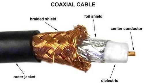 Jenis Jenis Kabel Jaringan Komputer