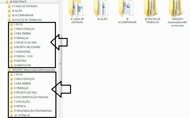 Reorganizando Meus Arquivos Digitais em 2013