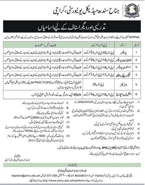 Medical Faculty Jobs in Jinnah Sindh Medical University