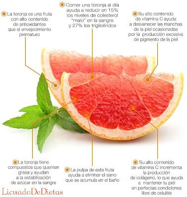 La toronja es una fruta que sirve como diuretica natural, conocida por sus excelente propiedades para la digestión, sirve a su vez como fruta detetica.