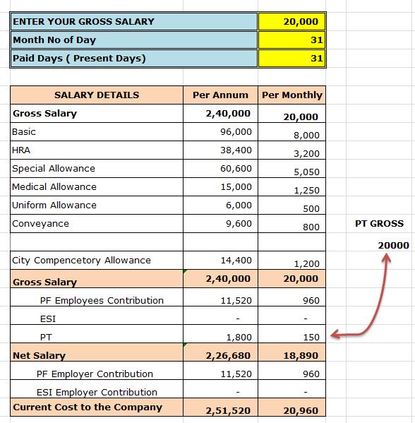 employees salary slip format word doc sample employee template – Employee Salary Slip Sample