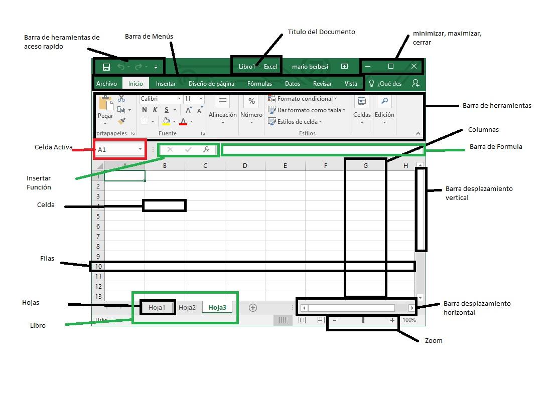 Las Hojas de Calculo | tecnología e informática I.T.M.A.