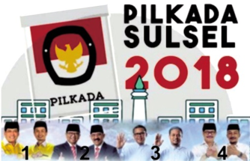 Quick Count Bukan Final, Rekap C1 Golkar, NH-AZIZ, Unggul di 14 Kabupaten/Kota