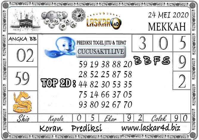 Prediksi Togel MEKKAH LASKAR4D 24 MEI 2020