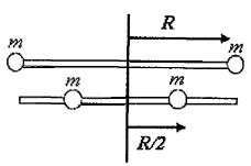 kecepatan sudut batang