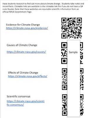 QR Codes on Climate Data