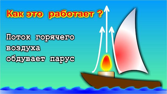 Горячий пароход