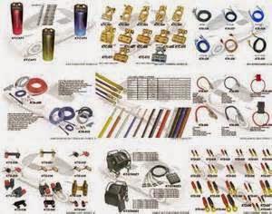 Cara Memotong dan Menyambung Kabel Audio Mobil